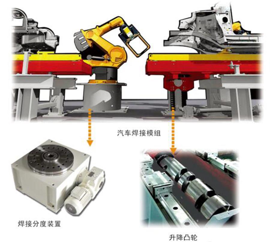汽车焊接模组